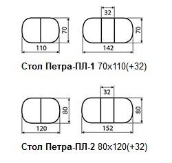 Кубика стол Петра ПЛ - 3
